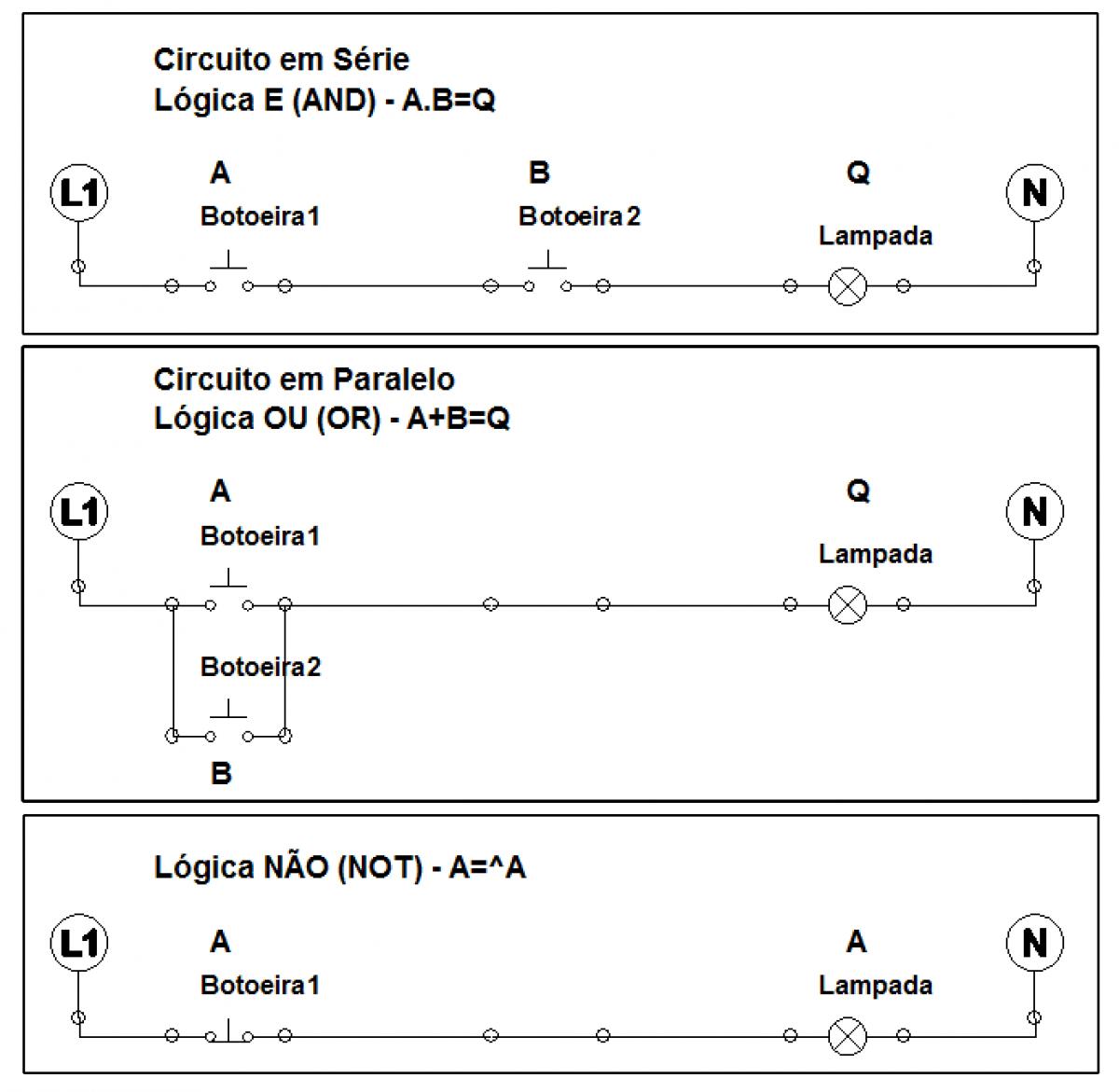curso automacao industrial portas logicas circuito curso automacao industrial portas logicas circuito 1200x1171