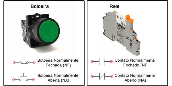 curso de automação indsutrial botoeira e contatos na e nf
