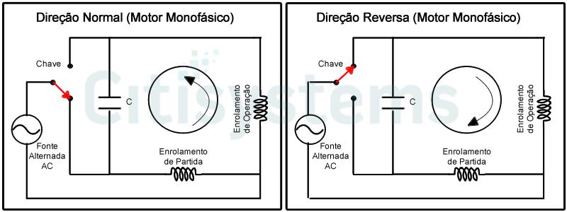 curso de automação indsutrial reversao de motor monofásico