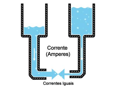 lei de ohm analogia corrente agua tensao lei de ohm analogia corrente agua tensao