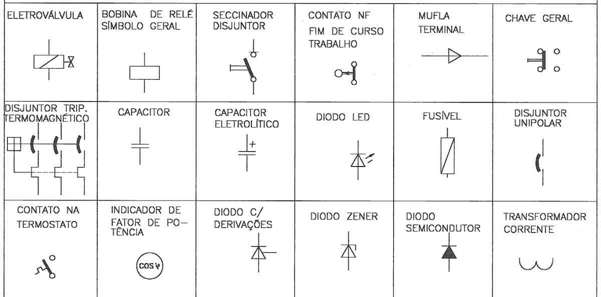 simbologia de dispositivos eletricos1 simbologia de dispositivos eletricos1 1200x594