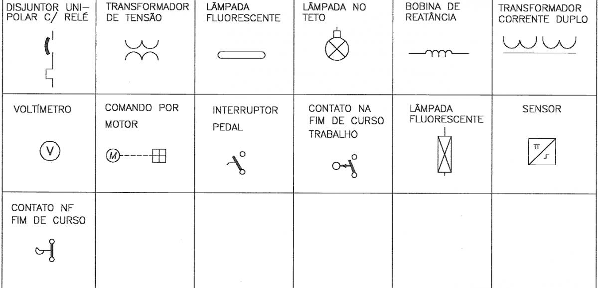 simbologia de dispositivos eletricos3 simbologia de dispositivos eletricos3 1200x579