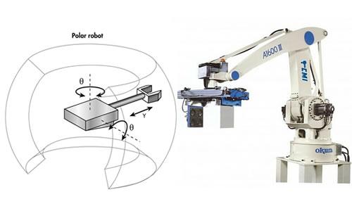 tipos de robôs robo polar tipos de robos robo polartipos de robos robo polar Os 6 Principais Tipos de Robôs Industriais